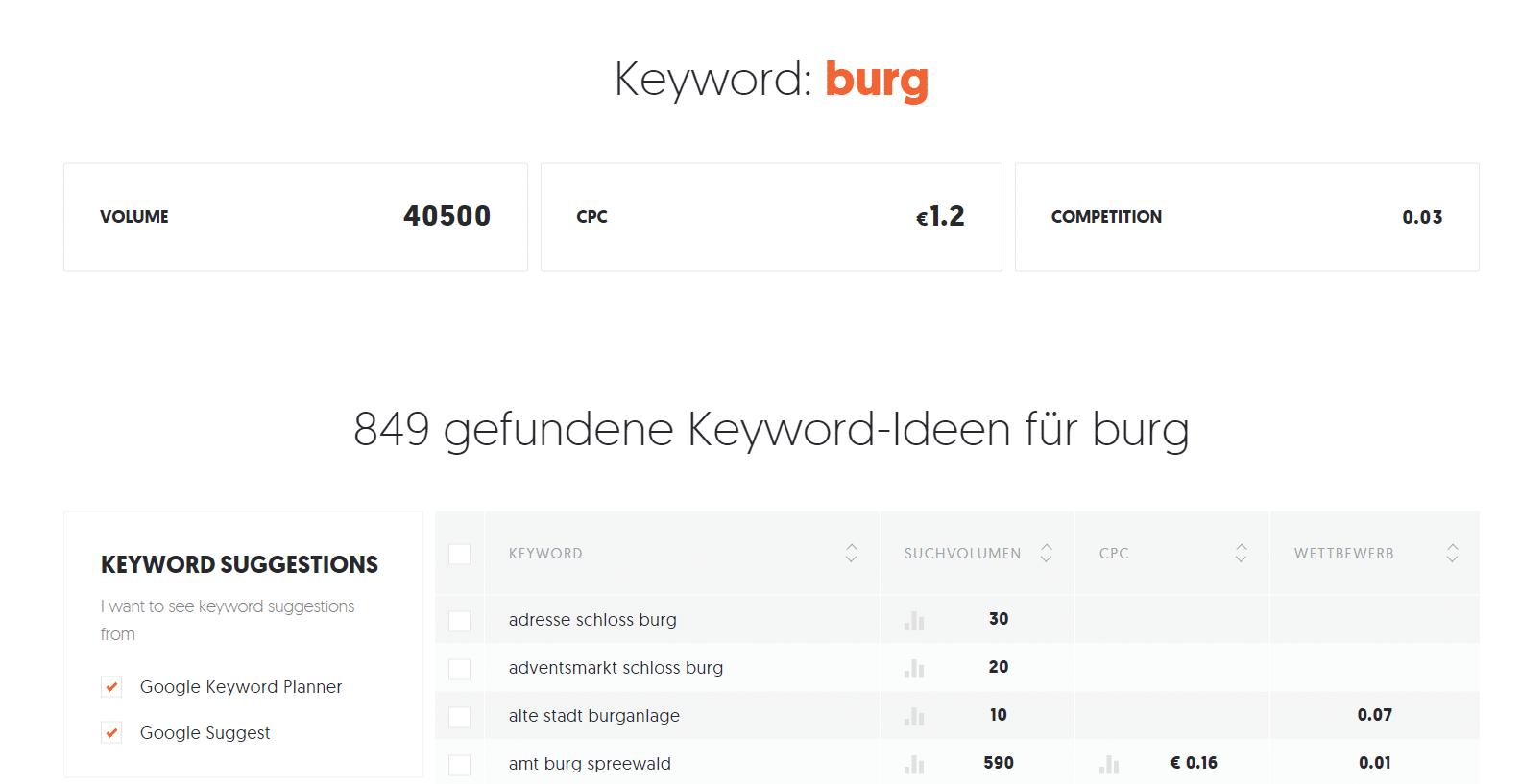 Beispielhafte Keywordrecherche mit Ubbersuggest