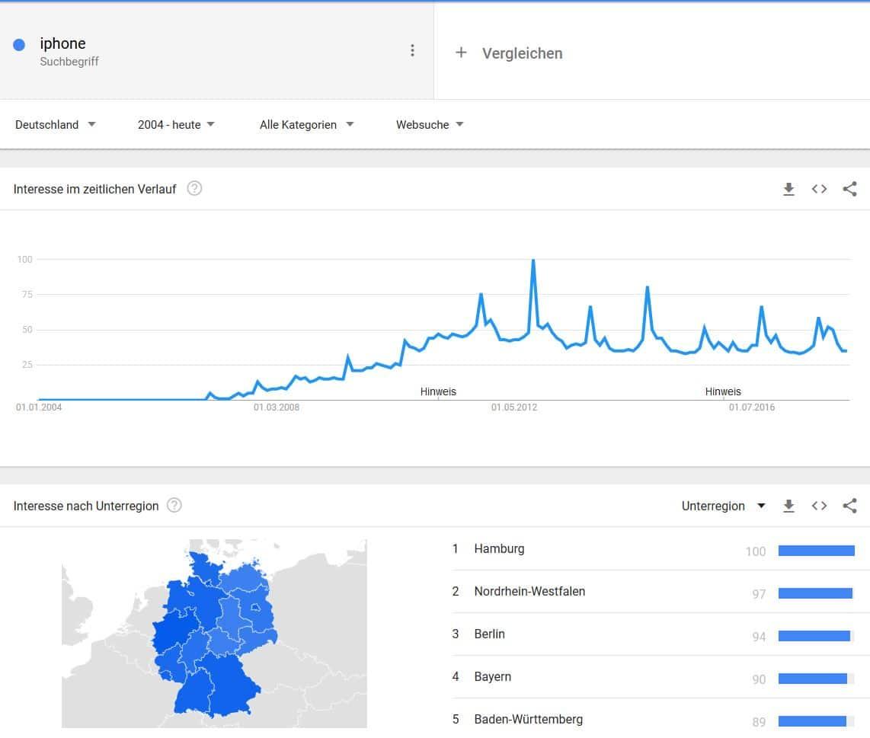 Google Trends iphone