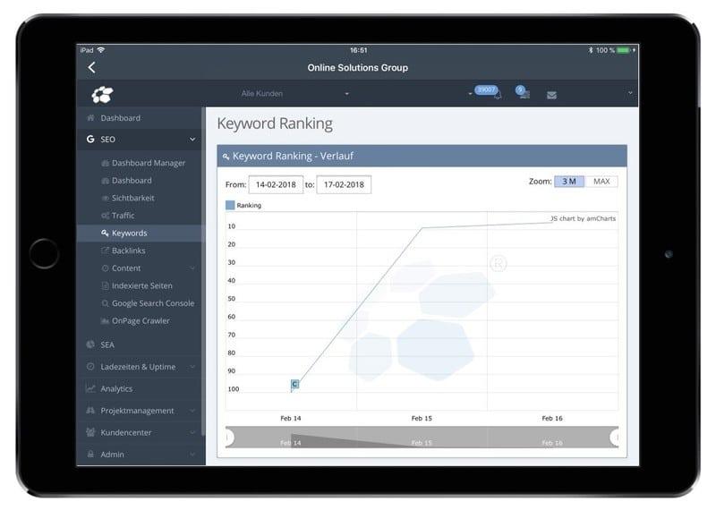 Keywordanalyse mit Suchvolumen & Ranking