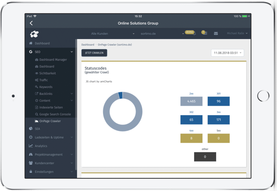 OSG Performance Suite Statuscodes