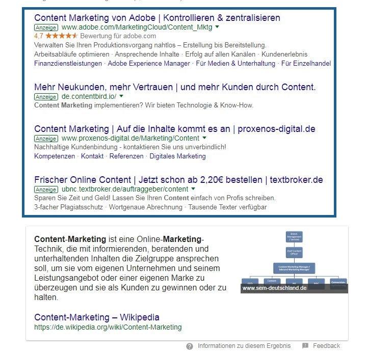 Google Adwords Anzeigen in den SERPs