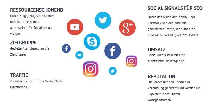 Social Media kann Ihre SEO-Maßnahmen gezielt unterstützen